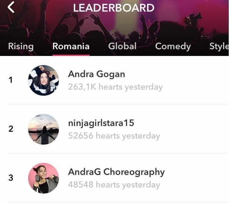 Andra Gogan ocupă primul loc din România pe Musical.ly